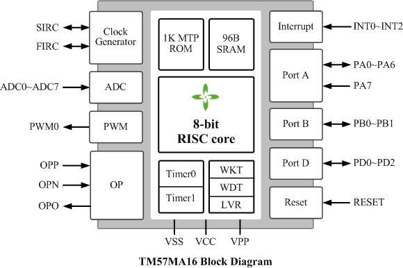 tenx technology